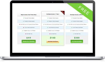 WPM Pricing Table WordPress Plugin