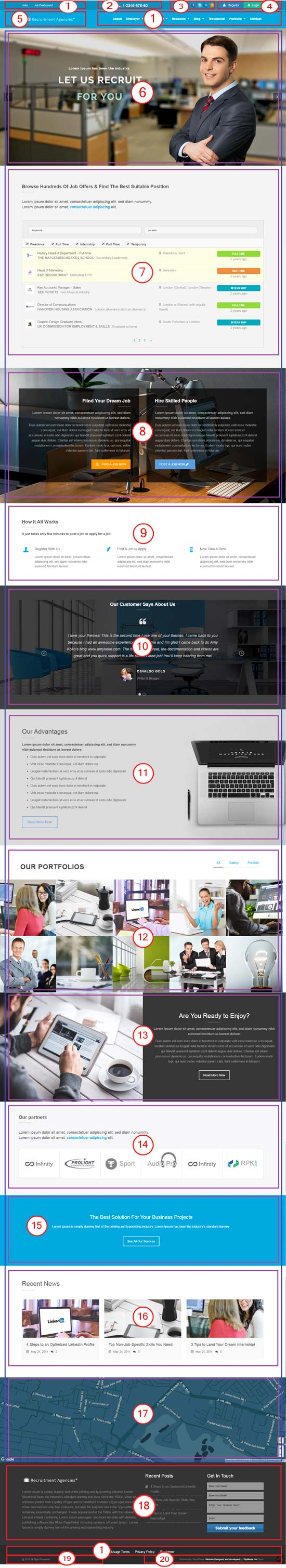 Recruitment Agencies WordPress Theme Documentation